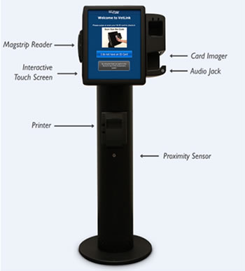 Kiosks Health Benefits