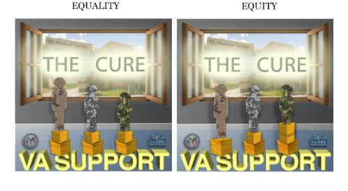 Applying an Equity Lens: The Difference in Equality and Equity