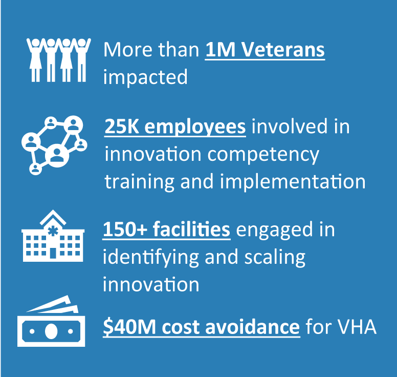 VHA IE delivers four critical cornerstones needed to create a foundation