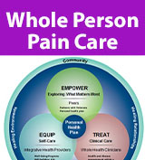 Whole Person Pain Care site