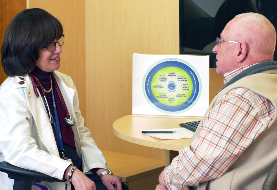 doctor and patient discuss whole health