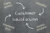 Customer satisfaction concepts on blackboard